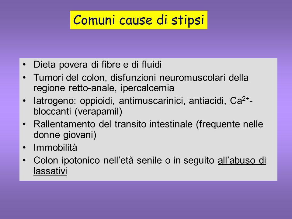 Dieta povera di fibre e di fluidi Tumori del colon, disfunzioni neuromuscolari della regione retto-anale, ipercalcemia Iatrogeno: oppioidi, antimuscar