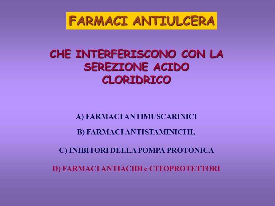 CHE INTERFERISCONO CON LA SEREZIONE ACIDO CLORIDRICO A) FARMACI ANTIMUSCARINICI B) FARMACI ANTISTAMINICI H 2 C) INIBITORI DELLA POMPA PROTONICA D) FARMACI ANTIACIDI e CITOPROTETTORI FARMACI ANTIULCERA