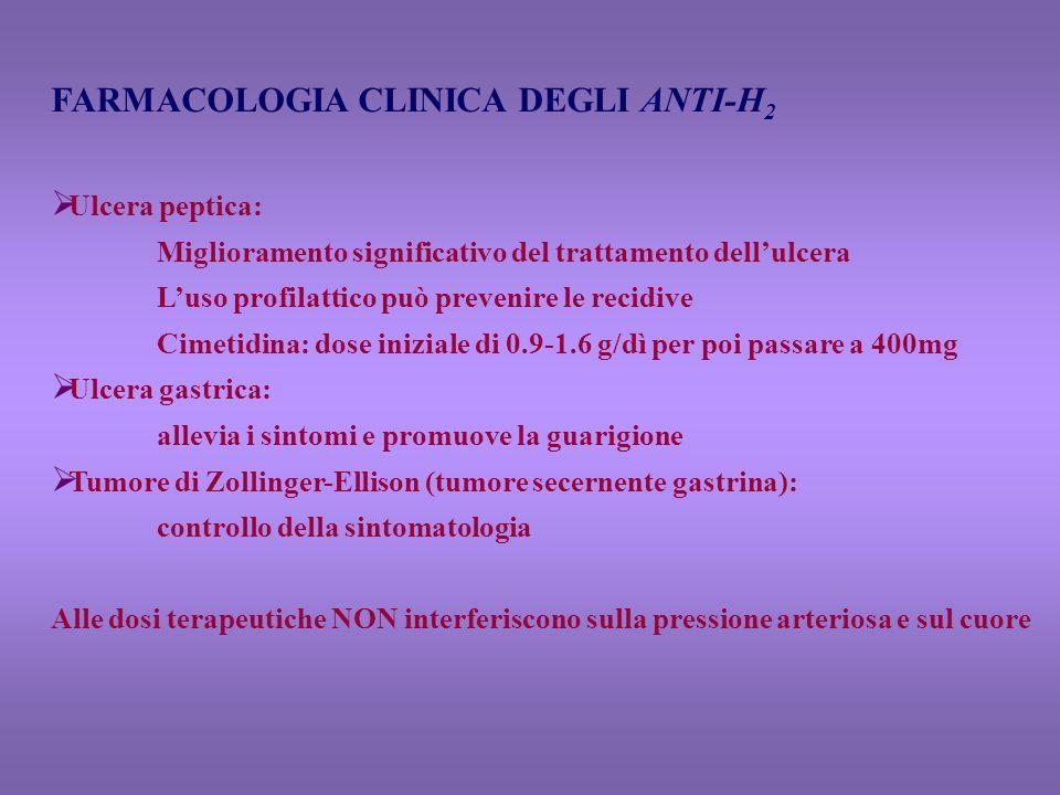 FARMACOLOGIA CLINICA DEGLI ANTI-H 2  Ulcera peptica: Miglioramento significativo del trattamento dell'ulcera L'uso profilattico può prevenire le reci