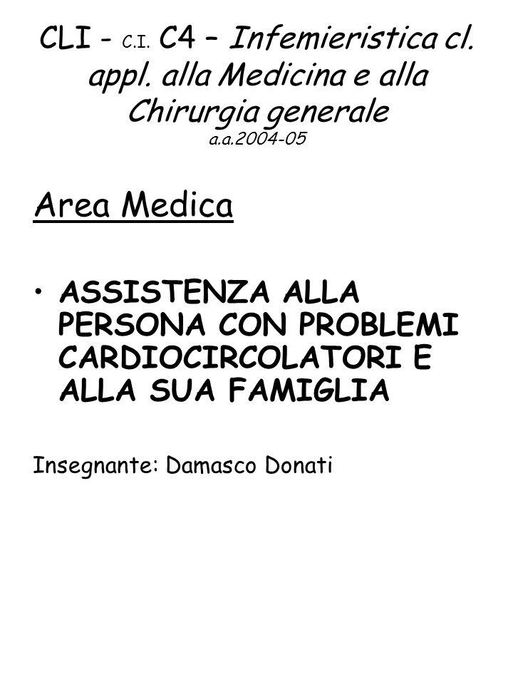 CLI - C.I. C4 – Infemieristica cl. appl. alla Medicina e alla Chirurgia generale a.a.2004-05 Area Medica ASSISTENZA ALLA PERSONA CON PROBLEMI CARDIOCI