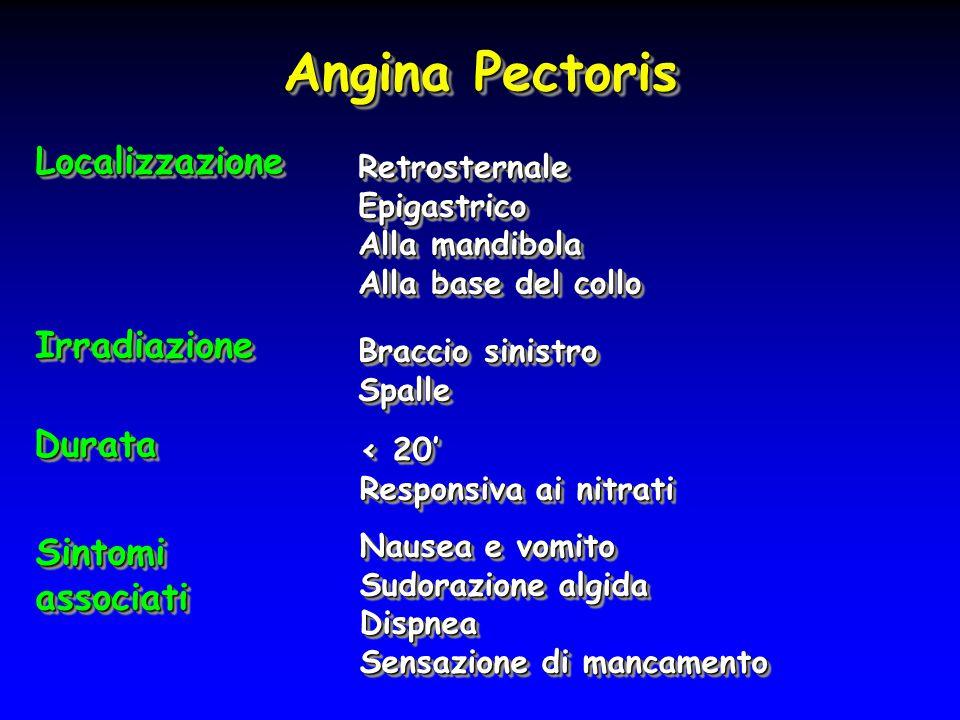 Angina Pectoris LocalizzazioneLocalizzazione RetrosternaleEpigastrico Alla mandibola Alla base del collo RetrosternaleEpigastrico Alla mandibola Alla