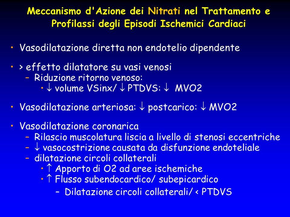 Meccanismo d'Azione dei Nitrati nel Trattamento e Profilassi degli Episodi Ischemici Cardiaci Vasodilatazione diretta non endotelio dipendente > effet