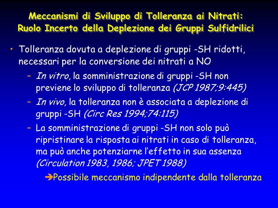 Meccanismi di Sviluppo di Tolleranza ai Nitrati: Ruolo Incerto della Deplezione dei Gruppi Sulfidrilici Tolleranza dovuta a deplezione di gruppi -SH r