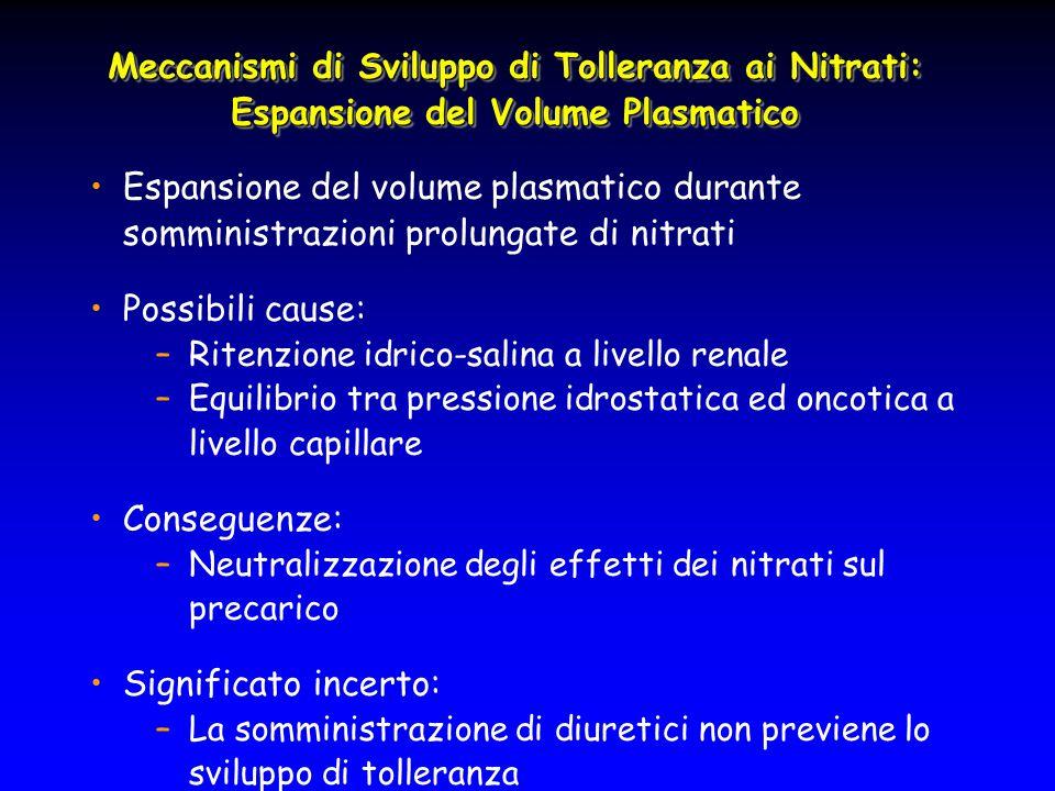 Meccanismi di Sviluppo di Tolleranza ai Nitrati: Espansione del Volume Plasmatico Espansione del volume plasmatico durante somministrazioni prolungate