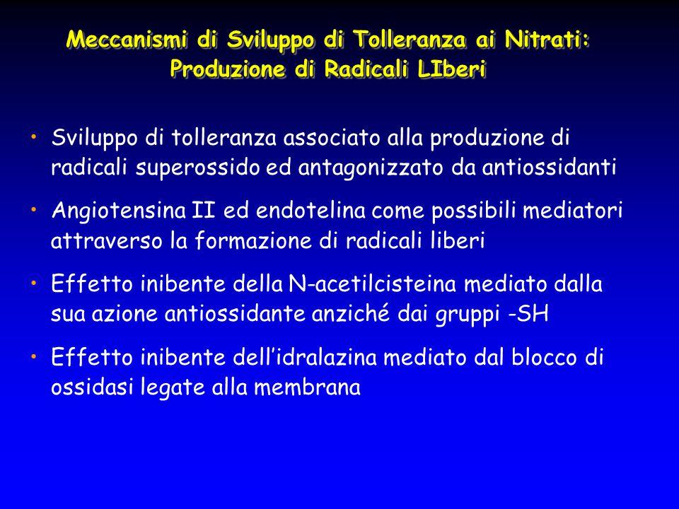 Meccanismi di Sviluppo di Tolleranza ai Nitrati: Produzione di Radicali LIberi Sviluppo di tolleranza associato alla produzione di radicali superossid