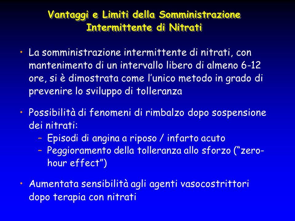 Vantaggi e Limiti della Somministrazione Intermittente di Nitrati La somministrazione intermittente di nitrati, con mantenimento di un intervallo libe