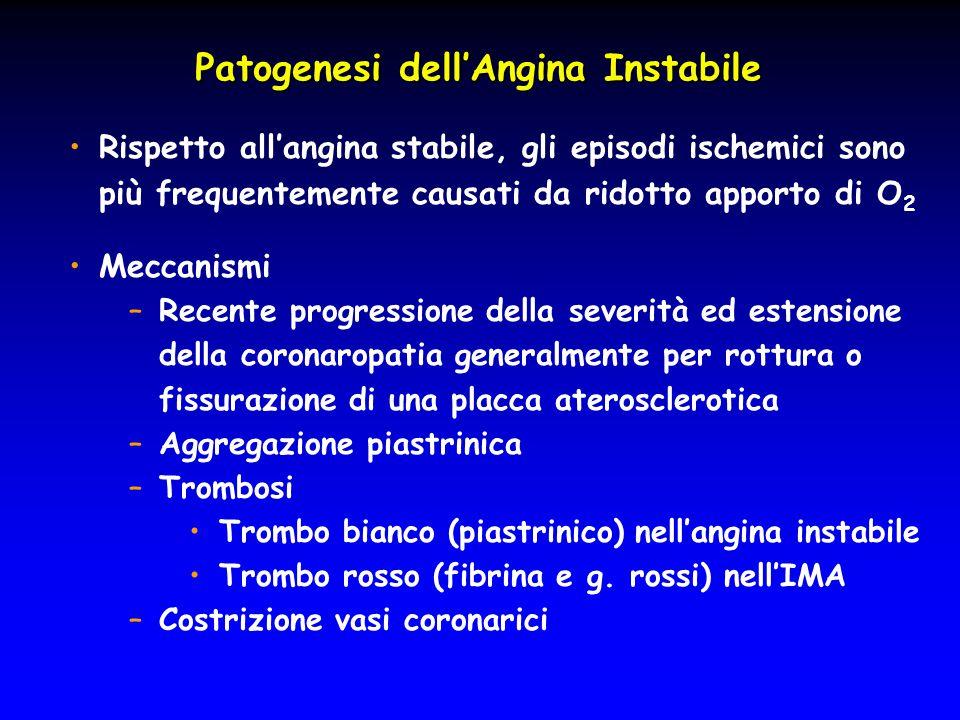 Patogenesi dell'Angina Instabile Rispetto all'angina stabile, gli episodi ischemici sono più frequentemente causati da ridotto apporto di O 2 Meccanis