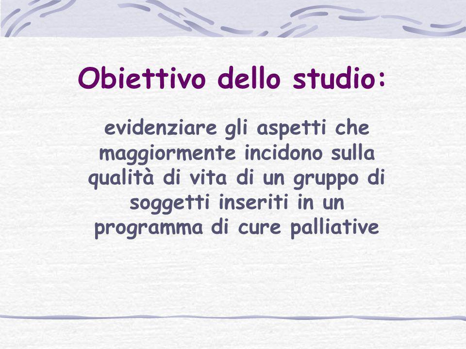 Obiettivo dello studio: evidenziare gli aspetti che maggiormente incidono sulla qualità di vita di un gruppo di soggetti inseriti in un programma di c