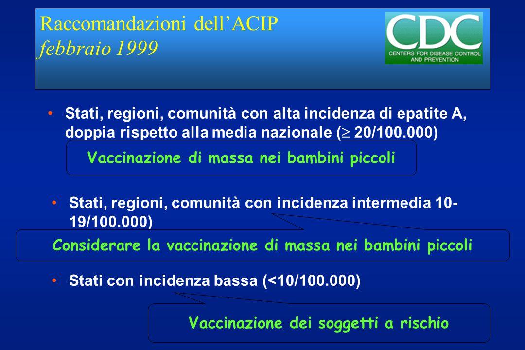 Raccomandazioni dell'ACIP febbraio 1999 Stati, regioni, comunità con alta incidenza di epatite A, doppia rispetto alla media nazionale (  20/100.000)