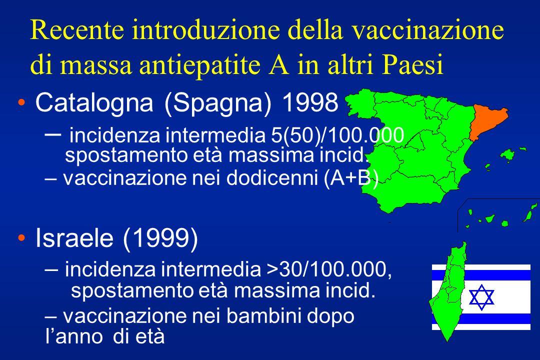 Catalogna (Spagna) 1998 – incidenza intermedia 5(50)/100.000 spostamento età massima incid. – vaccinazione nei dodicenni (A+B) Israele (1999) – incide