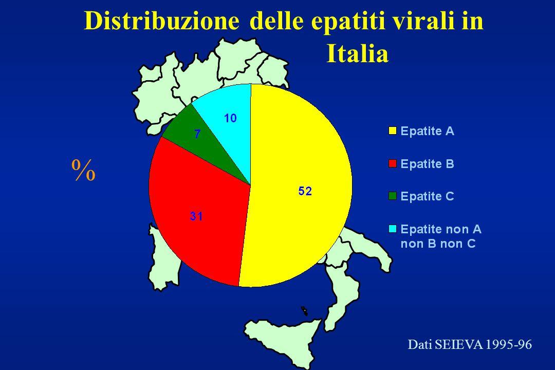 Distribuzione delle epatiti virali in Italia Dati SEIEVA 1995-96 %