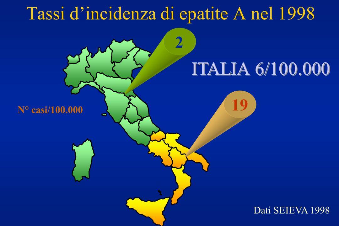 Tassi d'incidenza di epatite A nel 1998 19 2 N° casi/100.000 ITALIA 6/100.000 Dati SEIEVA 1998