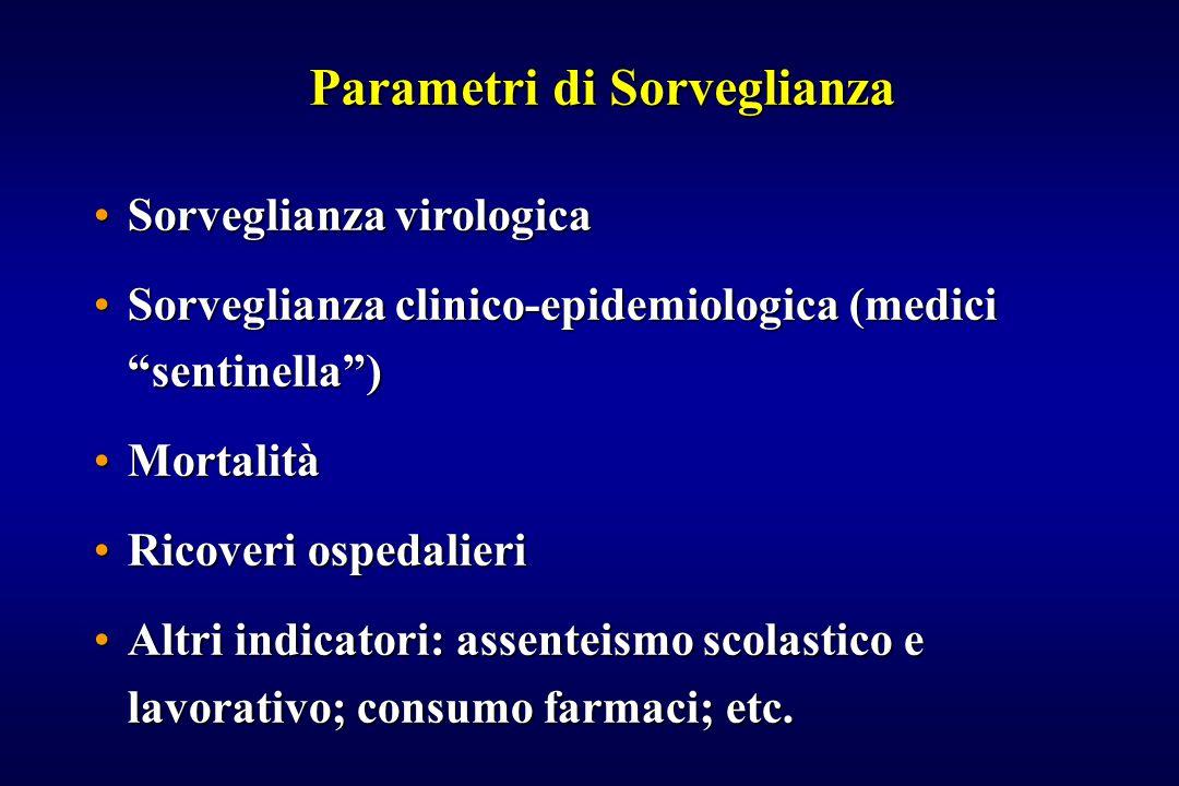 "Sorveglianza virologicaSorveglianza virologica Sorveglianza clinico-epidemiologica (medici ""sentinella"")Sorveglianza clinico-epidemiologica (medici ""s"