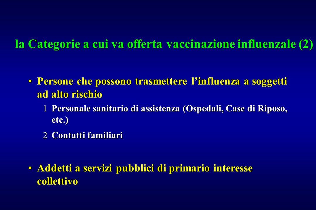Persone che possono trasmettere l'influenza a soggetti ad alto rischioPersone che possono trasmettere l'influenza a soggetti ad alto rischio 1Personal