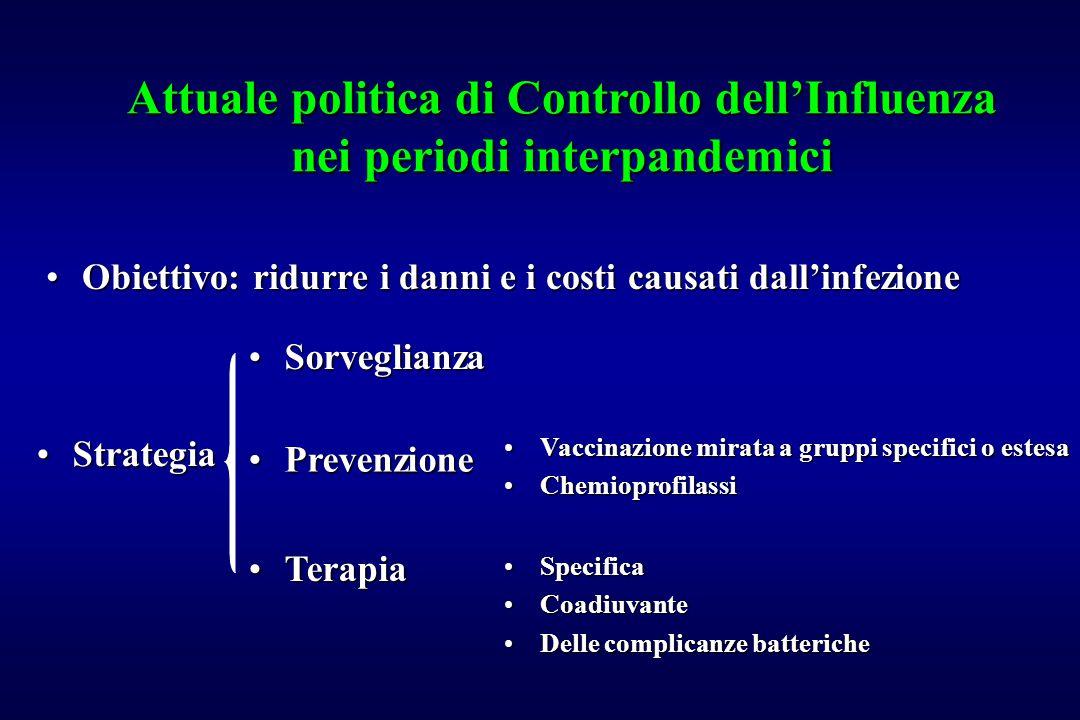 Attuale politica di Controllo dell'Influenza nei periodi interpandemici Obiettivo: ridurre i danni e i costi causati dall'infezioneObiettivo: ridurre