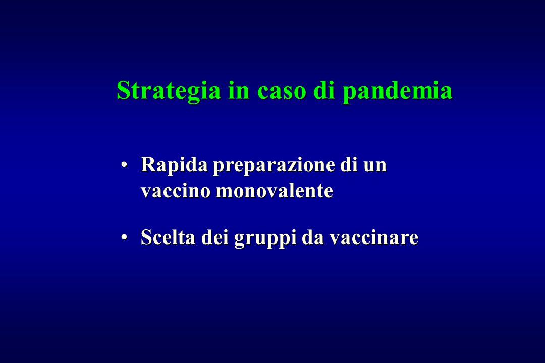 Strategia in caso di pandemia Rapida preparazione di un vaccino monovalenteRapida preparazione di un vaccino monovalente Scelta dei gruppi da vaccinar