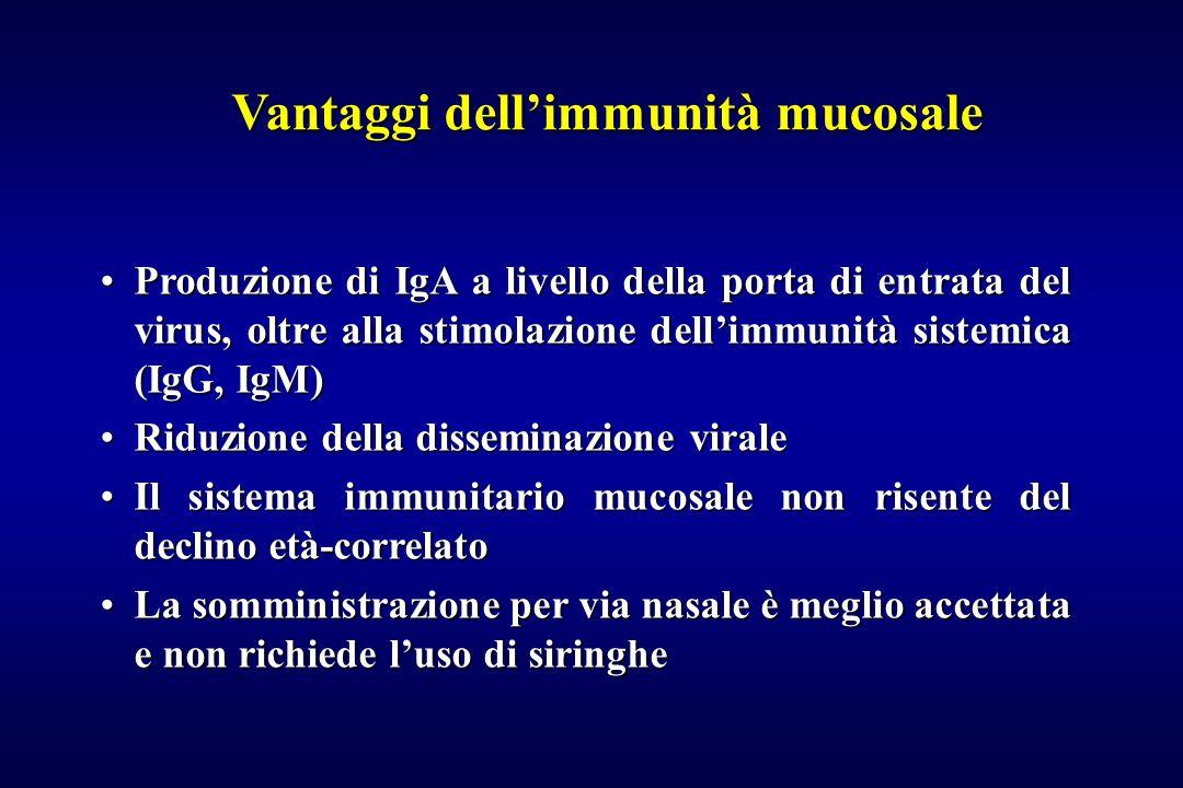 Vantaggi dell'immunità mucosale Produzione di IgA a livello della porta di entrata del virus, oltre alla stimolazione dell'immunità sistemica (IgG, Ig