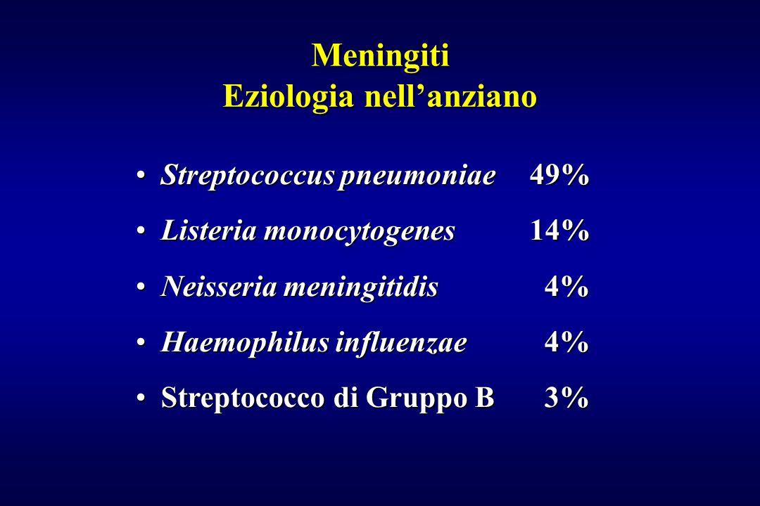 Meningiti Eziologia nell'anziano Streptococcus pneumoniae 49%Streptococcus pneumoniae 49% Listeria monocytogenes 14%Listeria monocytogenes 14% Neisser