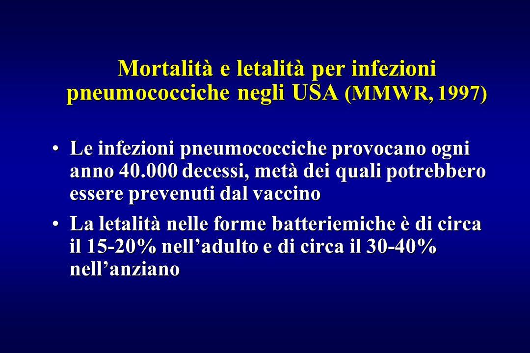 Mortalità e letalità per infezioni pneumococciche negli USA (MMWR, 1997) Le infezioni pneumococciche provocano ogni anno 40.000 decessi, metà dei qual