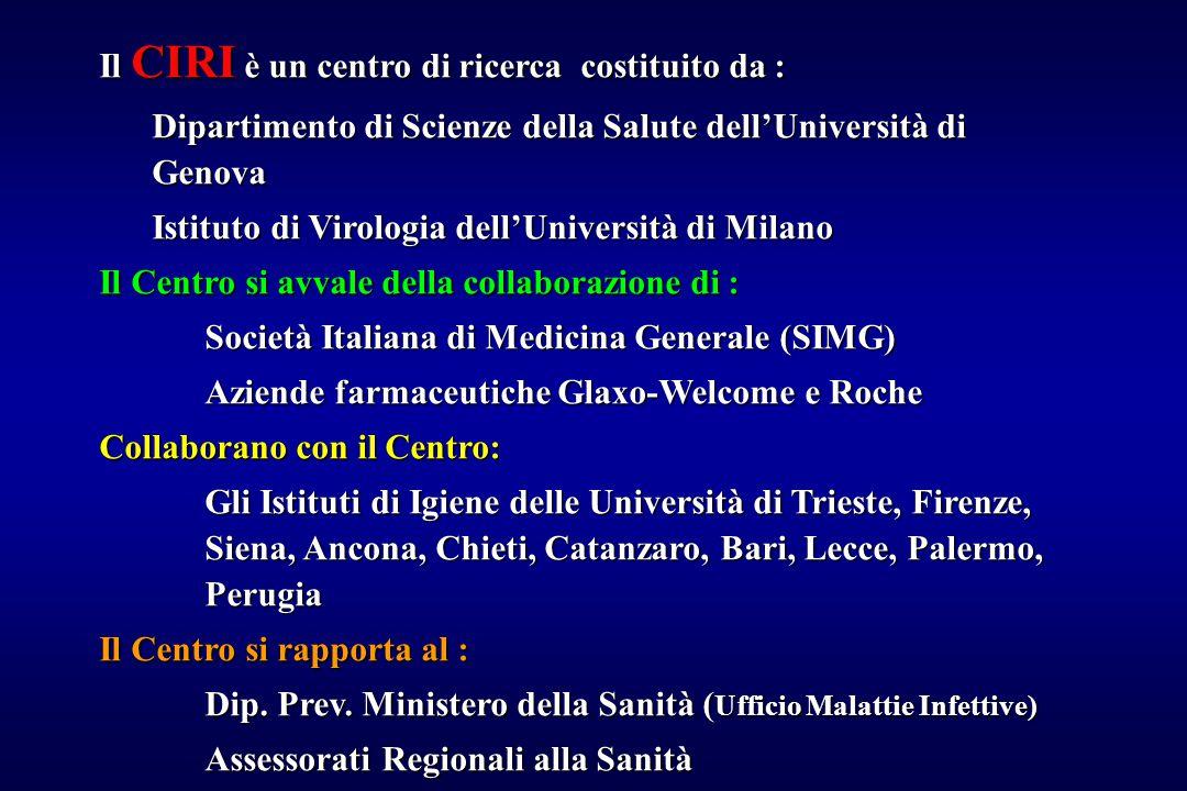 Il CIRI è un centro di ricerca costituito da : Dipartimento di Scienze della Salute dell'Università di Genova Istituto di Virologia dell'Università di