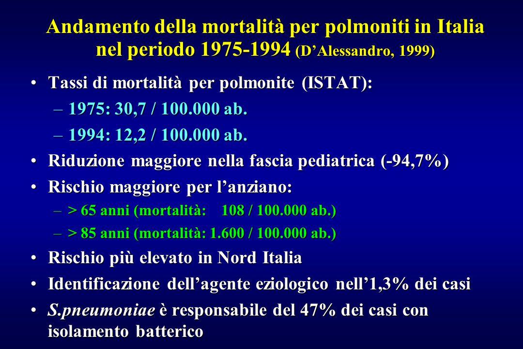 Andamento della mortalità per polmoniti in Italia nel periodo 1975-1994 (D'Alessandro, 1999) Tassi di mortalità per polmonite (ISTAT):Tassi di mortali