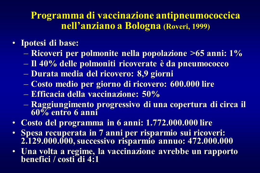 Programma di vaccinazione antipneumococcica nell'anziano a Bologna (Roveri, 1999) Ipotesi di base:Ipotesi di base: –Ricoveri per polmonite nella popol