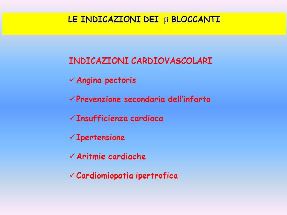 LE INDICAZIONI DEI  BLOCCANTI INDICAZIONI CARDIOVASCOLARI Angina pectoris Prevenzione secondaria dell'infarto Insufficienza cardiaca Ipertensione Ar