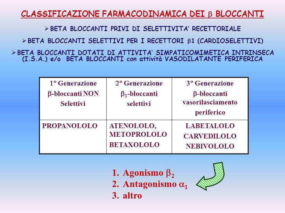 CLASSIFICAZIONE FARMACODINAMICA DEI  BLOCCANTI  BETA BLOCCANTI PRIVI DI SELETTIVITA' RECETTORIALE  BETA BLOCCANTI SELETTIVI PER I RECETTORI  1 (CA