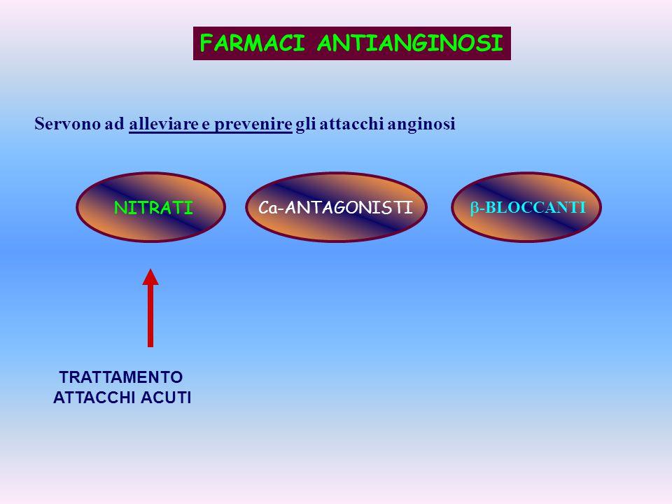 FARMACI ANTIANGINOSI Servono ad alleviare e prevenire gli attacchi anginosi TRATTAMENTO ATTACCHI ACUTI Ca-ANTAGONISTI NITRATI  -BLOCCANTI
