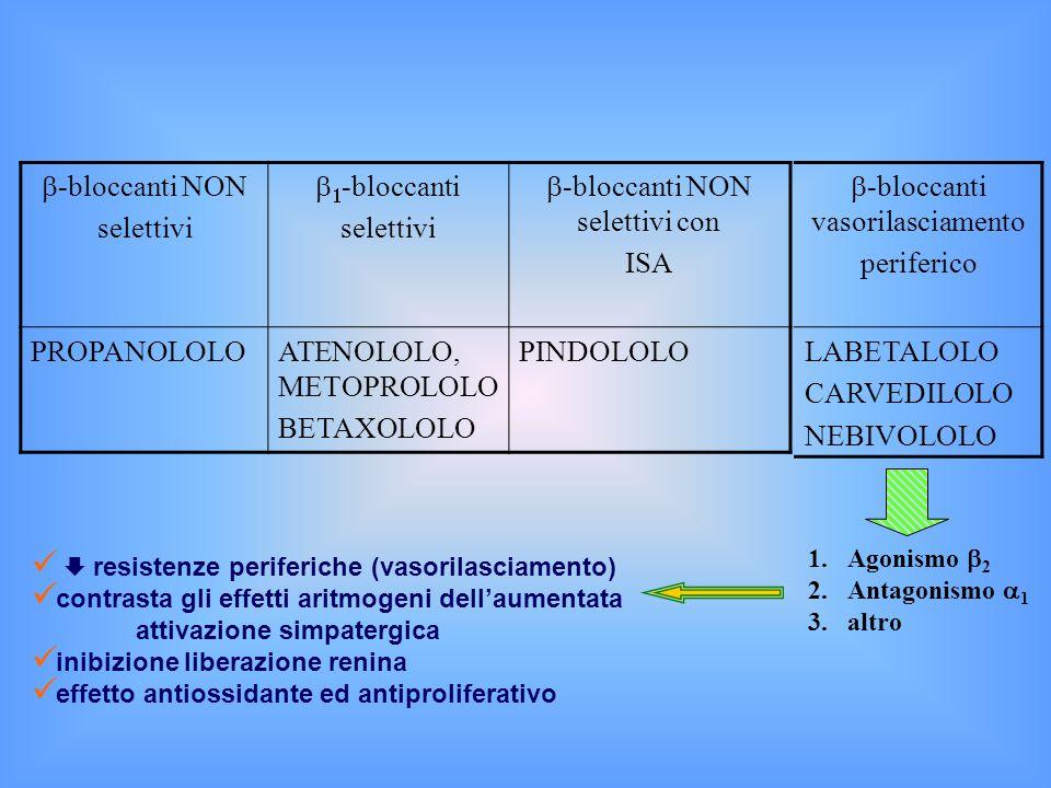 -bloccanti NON selettivi   -bloccanti selettivi  -bloccanti NON selettivi con ISA PROPANOLOLOATENOLOLO, METOPROLOLO BETAXOLOLO PINDOLOLO  -bloccanti vasorilasciamento periferico LABETALOLO CARVEDILOLO NEBIVOLOLO 1.Agonismo  2 2.Antagonismo  1 3.altro  resistenze periferiche (vasorilasciamento) contrasta gli effetti aritmogeni dell'aumentata attivazione simpatergica inibizione liberazione renina effetto antiossidante ed antiproliferativo