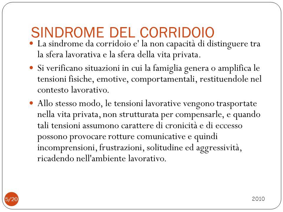 SINDROME DEL CORRIDOIO 2010 La sindrome da corridoio e' la non capacità di distinguere tra la sfera lavorativa e la sfera della vita privata. Si verif