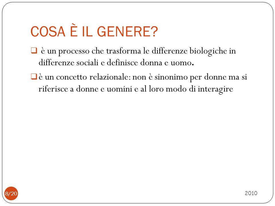COSA È IL GENERE? 2010  è un processo che trasforma le differenze biologiche in differenze sociali e definisce donna e uomo.  è un concetto relazion