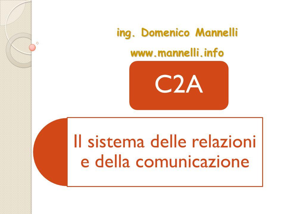 Il sistema delle relazioni e della comunicazione C2A ing. Domenico Mannelli www.mannelli.info