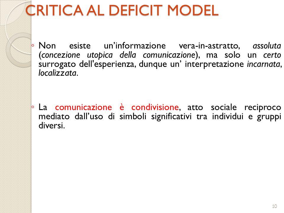 10 CRITICA AL DEFICIT MODEL ◦ Non esiste un'informazione vera-in-astratto, assoluta (concezione utopica della comunicazione), ma solo un certo surrogato dell esperienza, dunque un' interpretazione incarnata, localizzata.