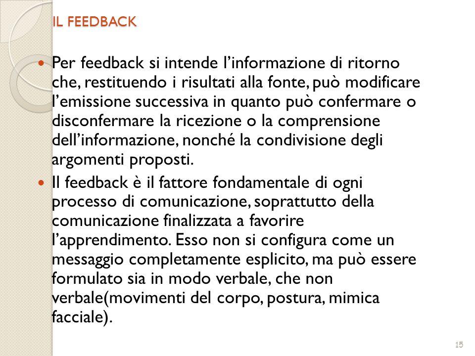 15 IL FEEDBACK Per feedback si intende l'informazione di ritorno che, restituendo i risultati alla fonte, può modificare l'emissione successiva in quanto può confermare o disconfermare la ricezione o la comprensione dell'informazione, nonché la condivisione degli argomenti proposti.