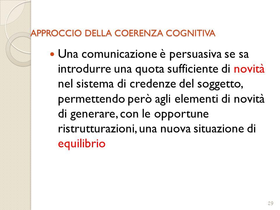 29 APPROCCIO DELLA COERENZA COGNITIVA Una comunicazione è persuasiva se sa introdurre una quota sufficiente di novità nel sistema di credenze del sogg