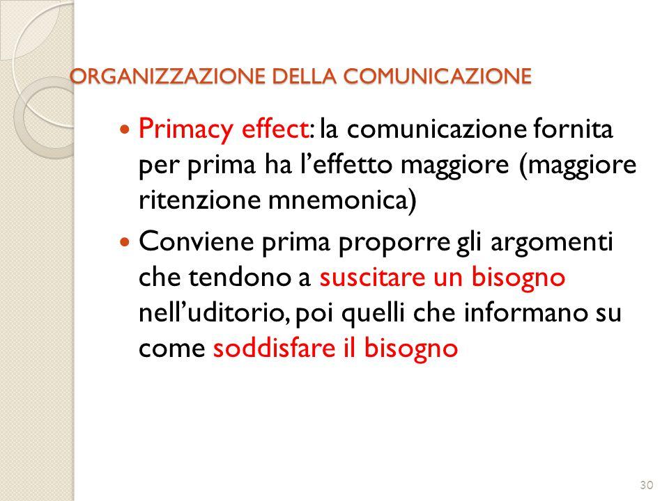 30 ORGANIZZAZIONE DELLA COMUNICAZIONE Primacy effect: la comunicazione fornita per prima ha l'effetto maggiore (maggiore ritenzione mnemonica) Conviene prima proporre gli argomenti che tendono a suscitare un bisogno nell'uditorio, poi quelli che informano su come soddisfare il bisogno