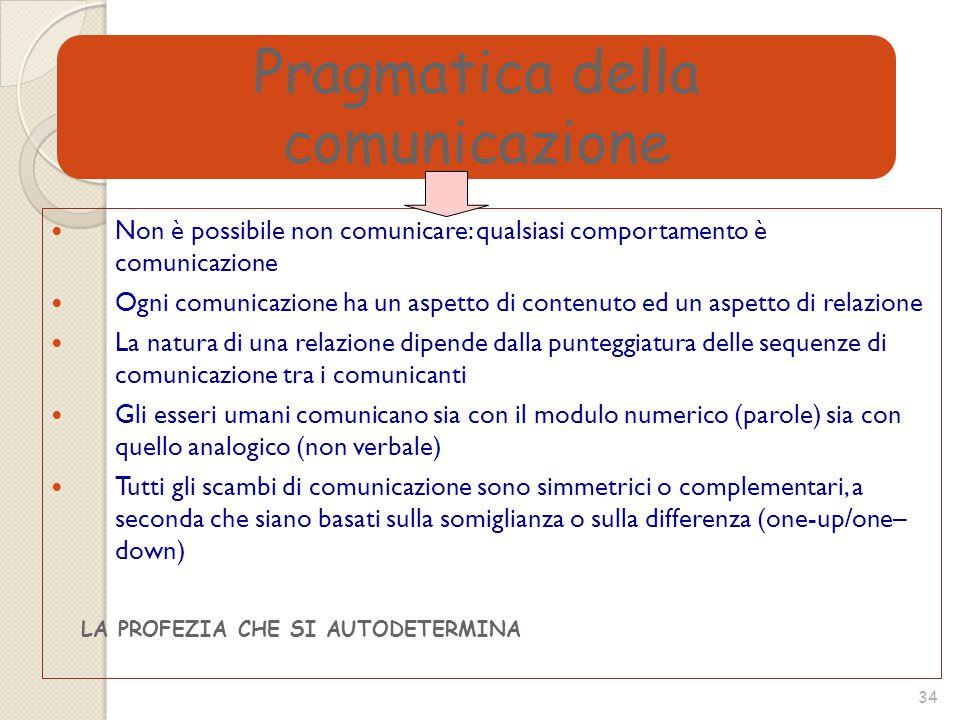 34 Non è possibile non comunicare: qualsiasi comportamento è comunicazione Ogni comunicazione ha un aspetto di contenuto ed un aspetto di relazione La natura di una relazione dipende dalla punteggiatura delle sequenze di comunicazione tra i comunicanti Gli esseri umani comunicano sia con il modulo numerico (parole) sia con quello analogico (non verbale) Tutti gli scambi di comunicazione sono simmetrici o complementari, a seconda che siano basati sulla somiglianza o sulla differenza (one-up/one– down) Pragmatica della comunicazione LA PROFEZIA CHE SI AUTODETERMINA