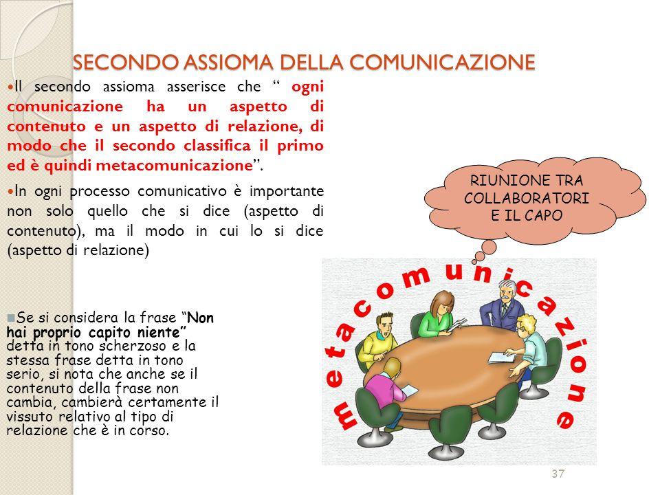 37 SECONDO ASSIOMA DELLA COMUNICAZIONE Il secondo assioma asserisce che ogni comunicazione ha un aspetto di contenuto e un aspetto di relazione, di modo che il secondo classifica il primo ed è quindi metacomunicazione .