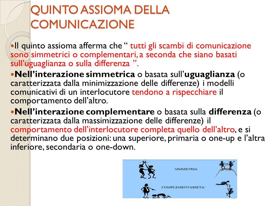 """43 QUINTO ASSIOMA DELLA COMUNICAZIONE Il quinto assioma afferma che """" tutti gli scambi di comunicazione sono simmetrici o complementari, a seconda che"""