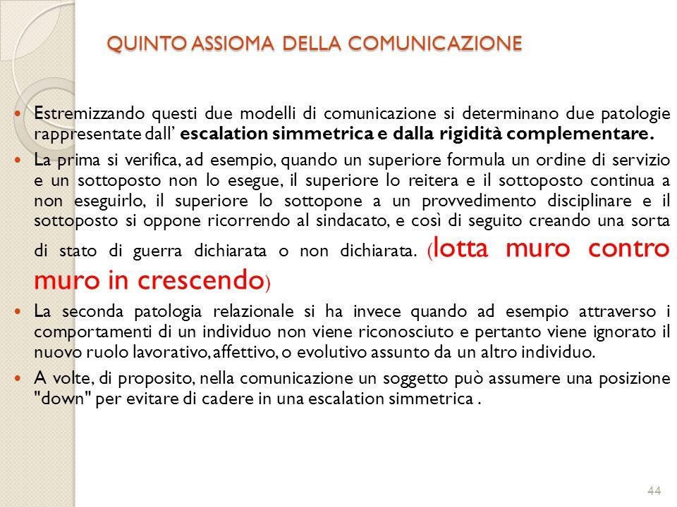 44 QUINTO ASSIOMA DELLA COMUNICAZIONE Estremizzando questi due modelli di comunicazione si determinano due patologie rappresentate dall' escalation si