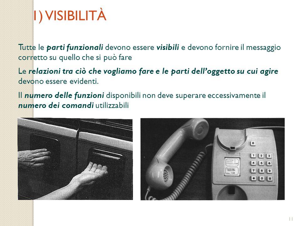 10 (Norman, 1988) I principi di design di Norman 1) Fornire visibilità (rendere visibili le funzioni) 2) Fornire un buon mapping (creare relazioni log
