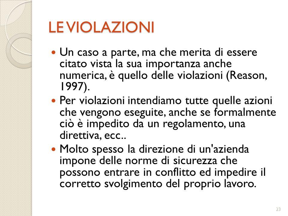 22 TRE TIPI DI ERRORE (Reason, 1990). 1.Errori d'esecuzione che si verificano a livello d'abilità (slips). 2.Errori d'esecuzione provocati da un falli