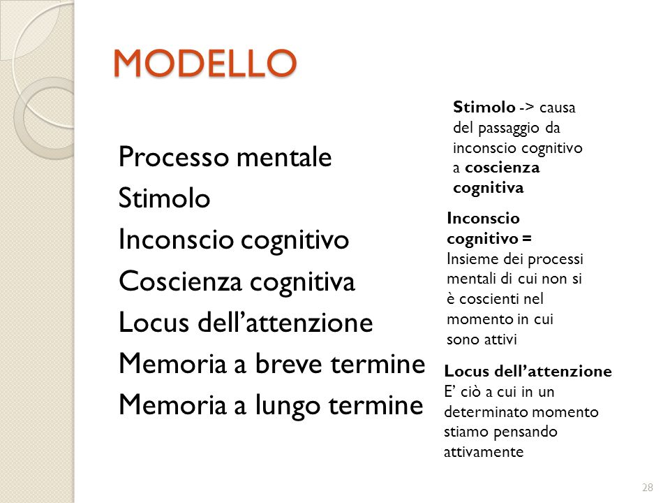 27 L'ERGONOMIA COGNITIVA L'EC considera la mente umana come una black box Studia le reazioni mentali in determinati contesti, indipendentemente da fat