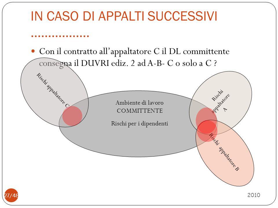 IN CASO DI APPALTI SUCCESSIVI …………….. 2010 27/48 Con il contratto all'appaltatore C il DL committente consegna il DUVRI ediz. 2 ad A-B- C o solo a C ?
