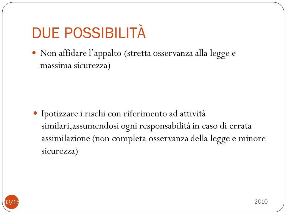 DUE POSSIBILITÀ 2010 32/15 Non affidare l'appalto (stretta osservanza alla legge e massima sicurezza) Ipotizzare i rischi con riferimento ad attività