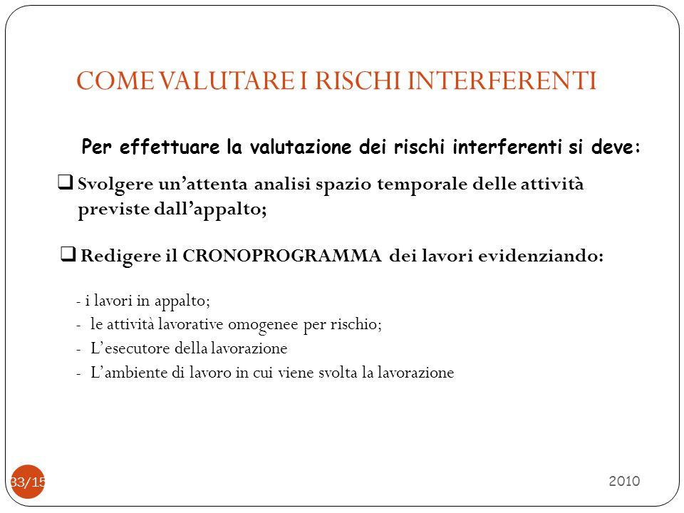 COME VALUTARE I RISCHI INTERFERENTI 2010 33/15 Per effettuare la valutazione dei rischi interferenti si deve:  Svolgere un'attenta analisi spazio tem