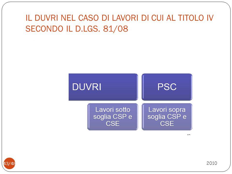IL DUVRI NEL CASO DI LAVORI DI CUI AL TITOLO IV SECONDO IL D.LGS. 81/08 2010 43/48