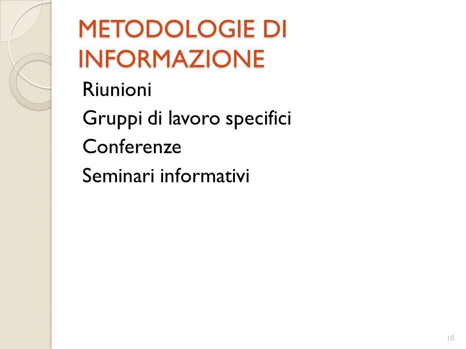 10 METODOLOGIE DI INFORMAZIONE Riunioni Gruppi di lavoro specifici Conferenze Seminari informativi
