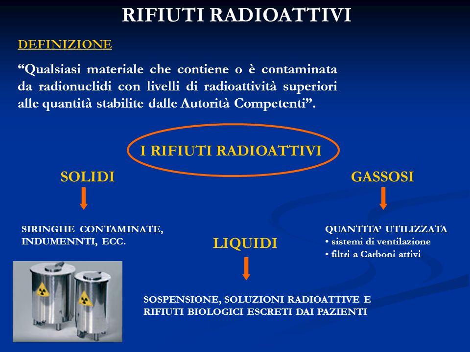 RIFIUTI RADIOATTIVI DEFINIZIONE Qualsiasi materiale che contiene o è contaminata da radionuclidi con livelli di radioattività superiori alle quantità stabilite dalle Autorità Competenti .